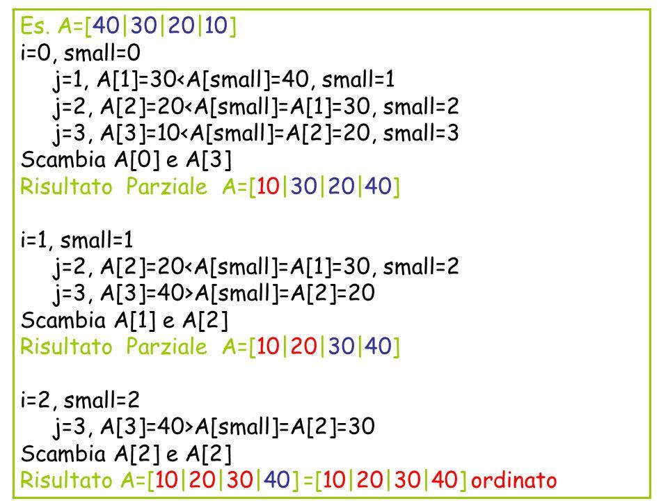 Es. A=[40|30|20|10] i=0, small=0. j=1, A[1]=30<A[small]=40, small=1. j=2, A[2]=20<A[small]=A[1]=30, small=2.